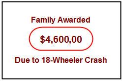 Family Get Justice-Jury Award 4.6 Million Dollar in Lawsuite